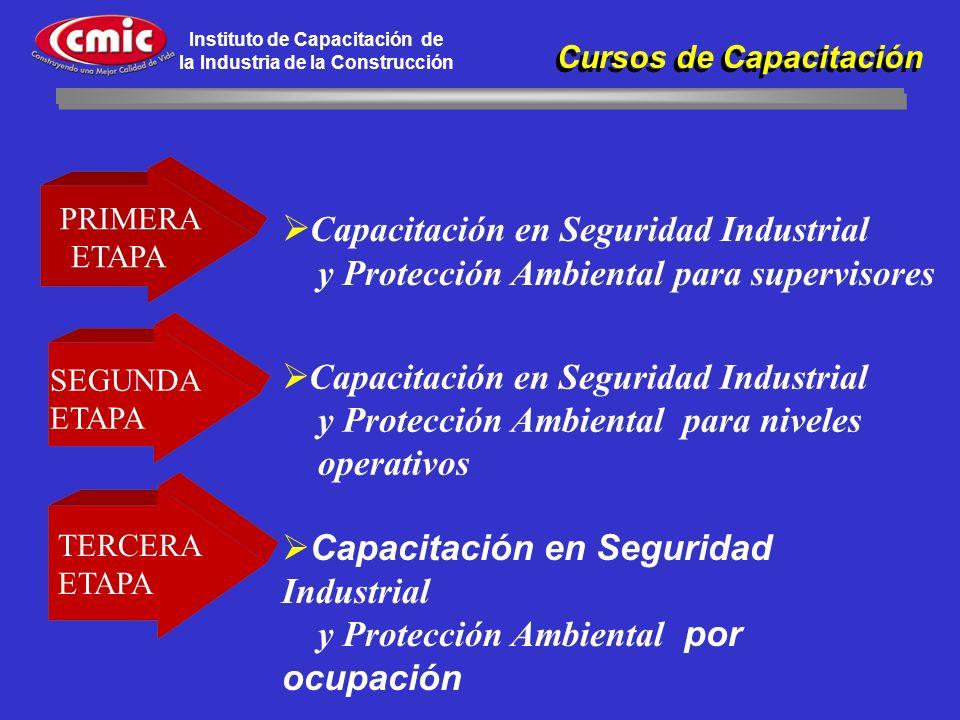 Instituto de Capacitación de la Industria de la Construcción SEGUNDA ETAPA Capacitación en Seguridad Industrial y Protección Ambiental para niveles op