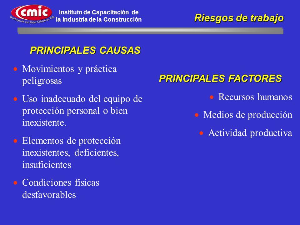 Instituto de Capacitación de la Industria de la Construcción Riesgos de trabajo Riesgos de trabajo PRINCIPALES CAUSAS Movimientos y práctica peligrosa