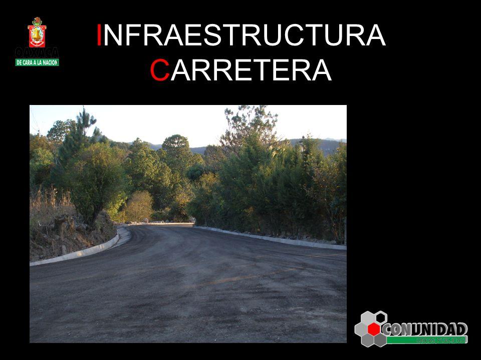 CARRETERA ACAYUCAN- LA VENTOSA CARRETERA LIBRE 12 metros de ancho 2 carriles de circulación de 3.5 mts.