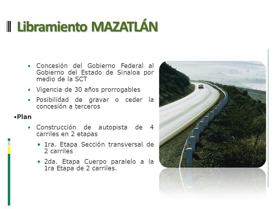 Libramiento MAZATLÁN Concesión del Gobierno Federal al Gobierno del Estado de Sinaloa por medio de la SCT Vigencia de 30 años prorrogables Posibilidad