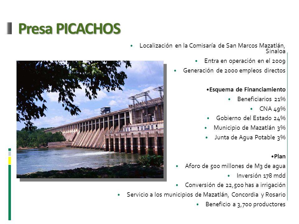 Presa PICACHOS Localización en la Comisaría de San Marcos Mazatlán, Sinaloa Entra en operación en el 2009 Generación de 2000 empleos directos Esquema