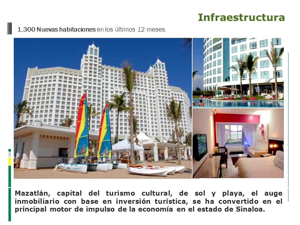 1,300 Nuevas habitaciones en los últimos 12 meses. Infraestructura Mazatlán, capital del turismo cultural, de sol y playa, el auge inmobiliario con ba