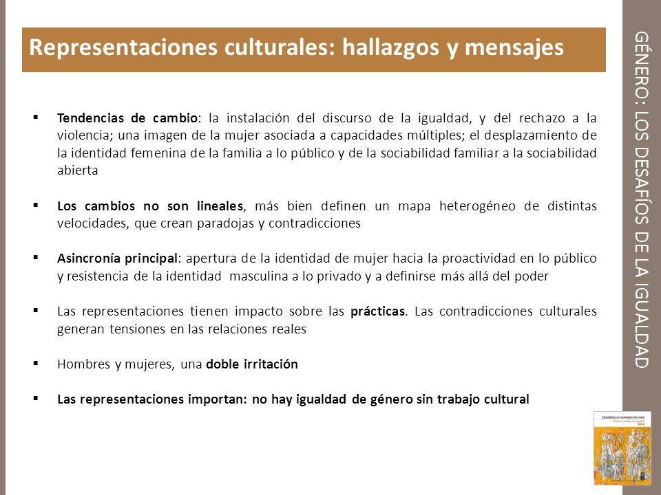 GÉNERO: LOS DESAFÍOS DE LA IGUALDAD Representaciones culturales: hallazgos y mensajes Tendencias de cambio: la instalación del discurso de la igualdad