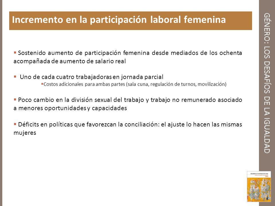 GÉNERO: LOS DESAFÍOS DE LA IGUALDAD Incremento en la participación laboral femenina Sostenido aumento de participación femenina desde mediados de los