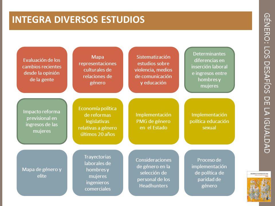 GÉNERO: LOS DESAFÍOS DE LA IGUALDAD MERCADO