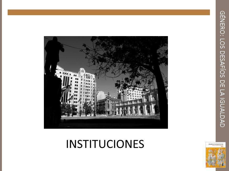 GÉNERO: LOS DESAFÍOS DE LA IGUALDAD INSTITUCIONES