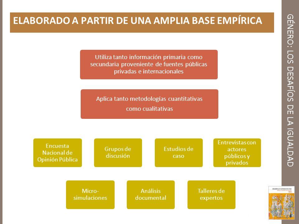 GÉNERO: LOS DESAFÍOS DE LA IGUALDAD ELABORADO A PARTIR DE UNA AMPLIA BASE EMPÍRICA Utiliza tanto información primaria como secundaria proveniente de f