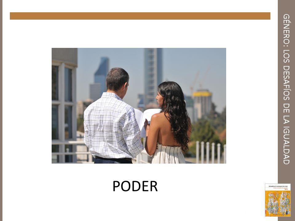 GÉNERO: LOS DESAFÍOS DE LA IGUALDAD PODER