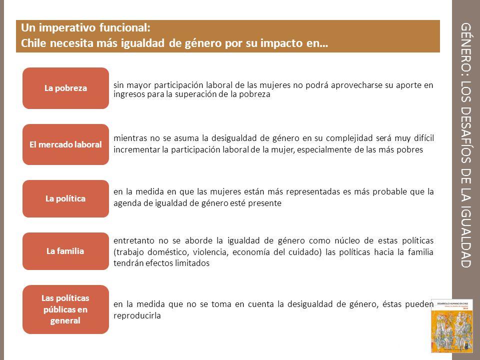 GÉNERO: LOS DESAFÍOS DE LA IGUALDAD Un imperativo funcional: Chile necesita más igualdad de género por su impacto en… La pobreza Las políticas pública