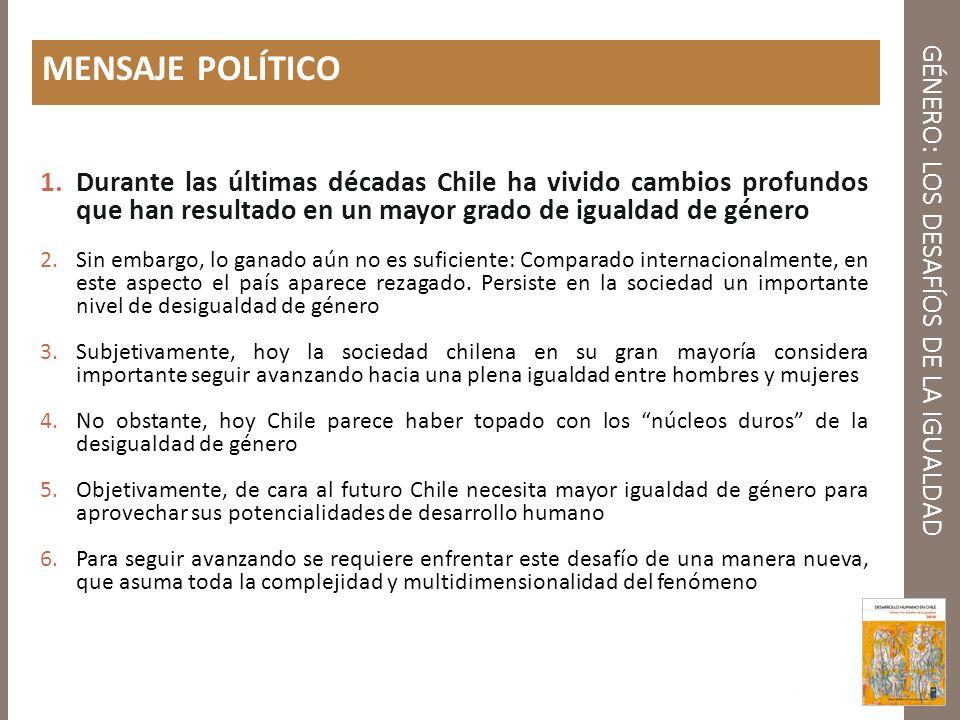GÉNERO: LOS DESAFÍOS DE LA IGUALDAD MENSAJE POLÍTICO 1.Durante las últimas décadas Chile ha vivido cambios profundos que han resultado en un mayor grado de igualdad de género 2.Sin embargo, lo ganado aún no es suficiente: Comparado internacionalmente, en este aspecto el país aparece rezagado.