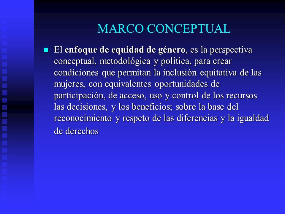 MARCO CONCEPTUAL El enfoque de equidad de género, es la perspectiva conceptual, metodológica y política, para crear condiciones que permitan la inclus