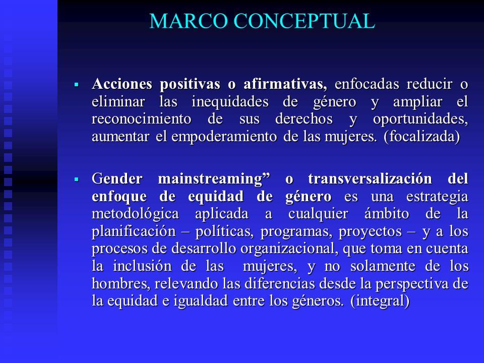 MARCO CONCEPTUAL Acciones positivas o afirmativas, enfocadas reducir o eliminar las inequidades de género y ampliar el reconocimiento de sus derechos