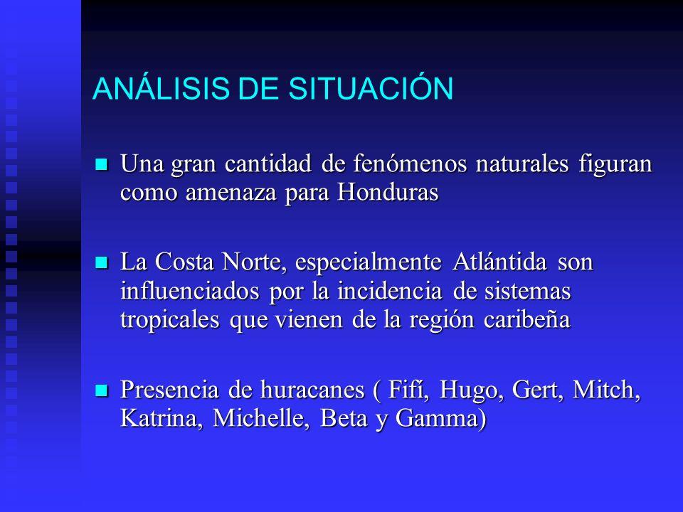 ANÁLISIS DE SITUACIÓN Una gran cantidad de fenómenos naturales figuran como amenaza para Honduras Una gran cantidad de fenómenos naturales figuran com