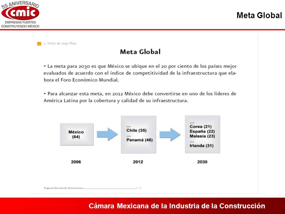 Cámara Mexicana de la Industria de la Construcción Meta Global