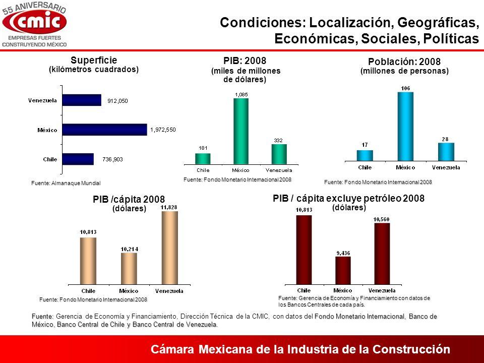Cámara Mexicana de la Industria de la Construcción Metas 2012