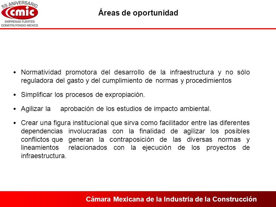 Cámara Mexicana de la Industria de la Construcción Áreas de oportunidad Normatividad promotora del desarrollo de la infraestructura y no sólo reguladora del gasto y del cumplimiento de normas y procedimientos Simplificar los procesos de expropiación.