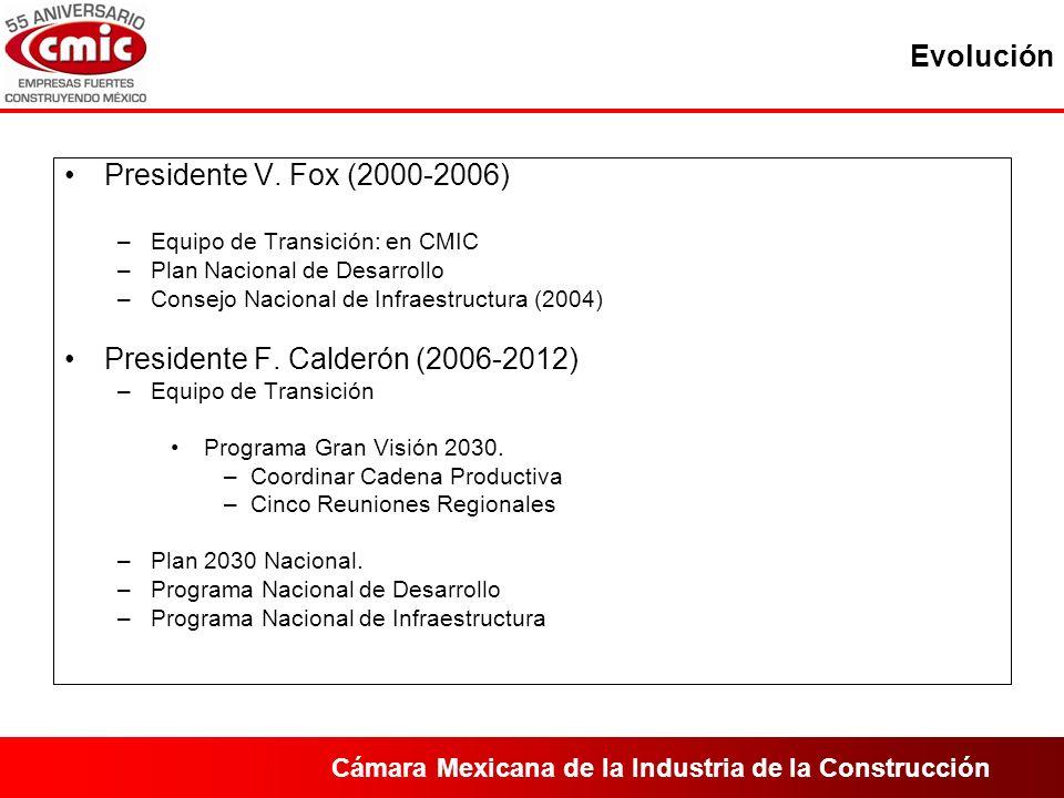 Cámara Mexicana de la Industria de la Construcción Evolución Presidente V.