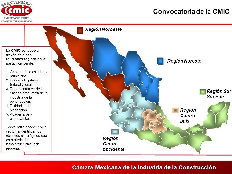 Cámara Mexicana de la Industria de la Construcción Región Sur Sureste Región Centro- país Región Centro occidente Región Noreste Región Noroeste La CMIC convocó a través de cinco reuniones regionales la participación de: 1.