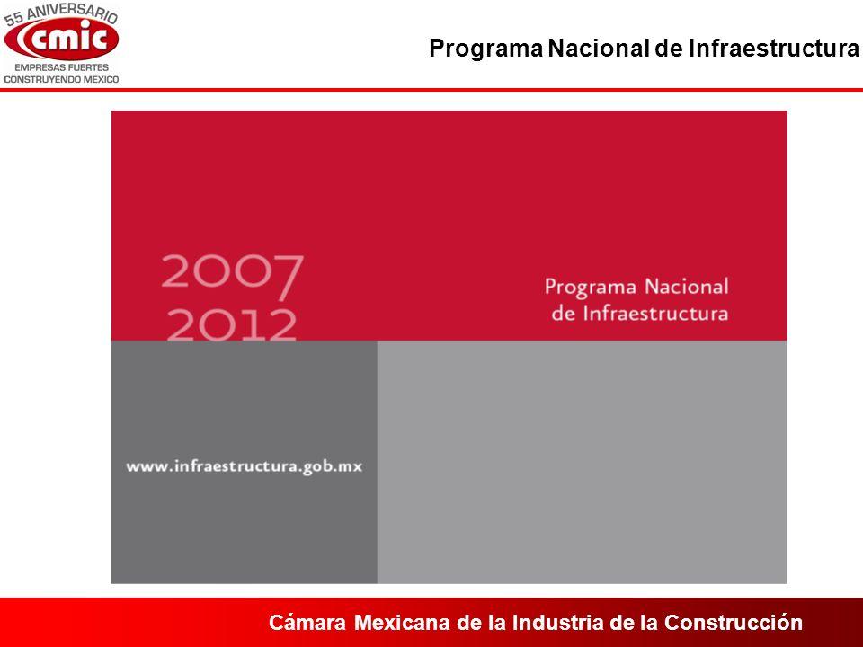 Cámara Mexicana de la Industria de la Construcción Programa Nacional de Infraestructura