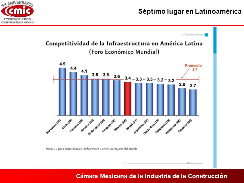 Cámara Mexicana de la Industria de la Construcción Séptimo lugar en Latinoamérica