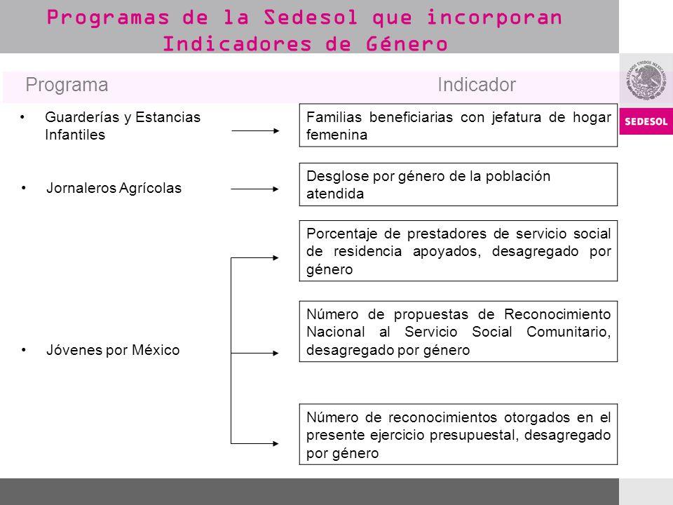 Programas de la Sedesol que incorporan Indicadores de Género Guarderías y Estancias Infantiles Familias beneficiarias con jefatura de hogar femenina J