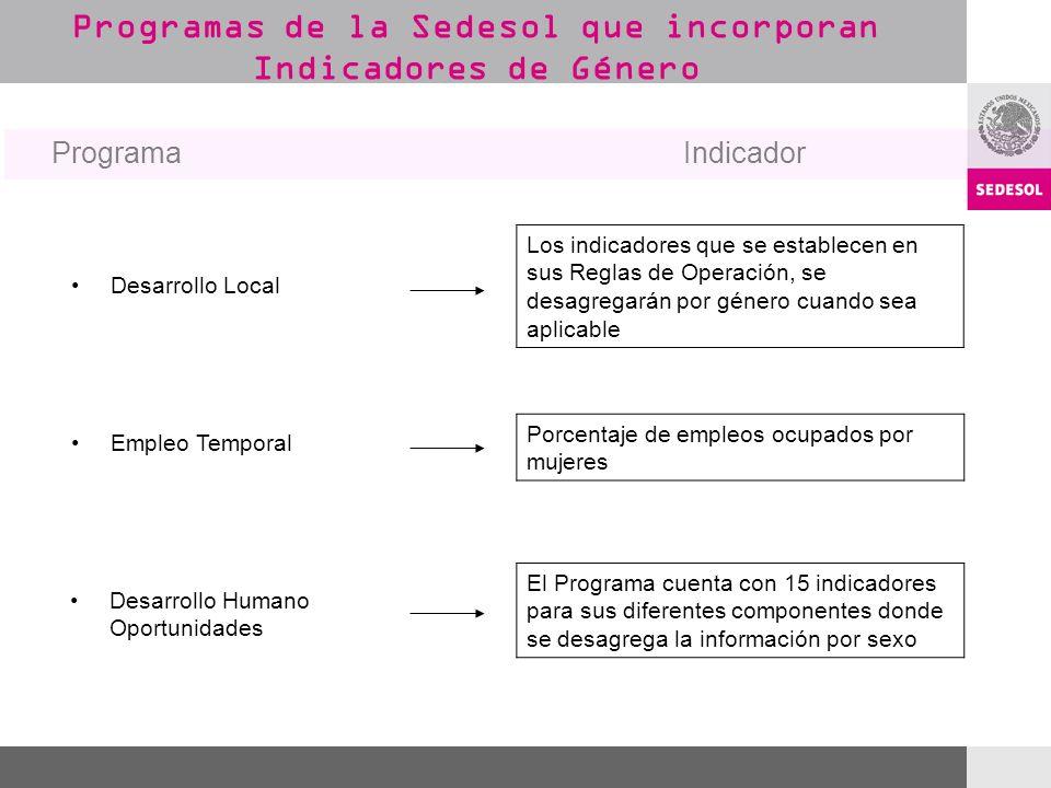 Programas de la Sedesol que incorporan Indicadores de Género Desarrollo Local Los indicadores que se establecen en sus Reglas de Operación, se desagre