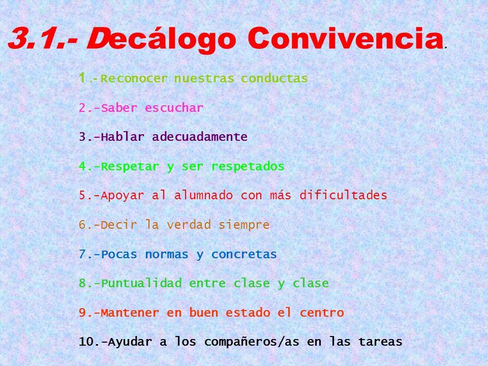 3.1.- Decálogo Convivencia. 1.- Reconocer nuestras conductas 2.-Saber escuchar 3.-Hablar adecuadamente 4.-Respetar y ser respetados 5.-Apoyar al alumn
