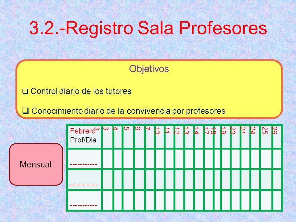 3.2.-Registro Sala Profesores Febrero Prof/Dia 3333456710111213141718192021242526 ----------- Objetivos Control diario de los tutores Conocimiento dia