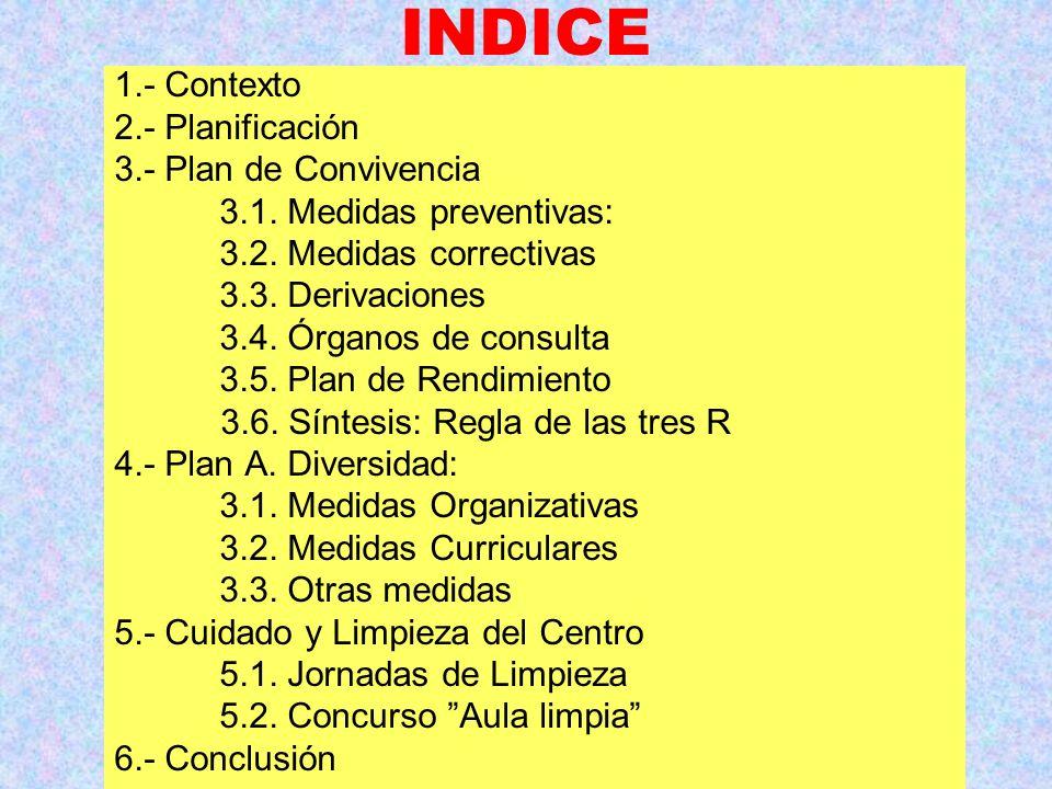 INDICE 1.- Contexto 2.- Planificación 3.- Plan de Convivencia 3.1. Medidas preventivas: 3.2. Medidas correctivas 3.3. Derivaciones 3.4. Órganos de con