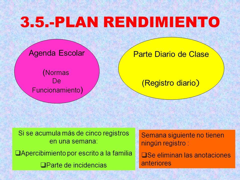 3.5.-PLAN RENDIMIENTO Agenda Escolar ( Normas De Funcionamiento ) Parte Diario de Clase (Registro diario ) Si se acumula más de cinco registros en una