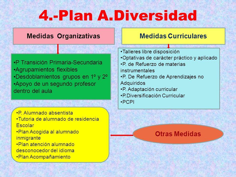 4.-Plan A.Diversidad Medidas OrganizativasMedidas Curriculares Otras Medidas P Transición Primaria-Secundaria Agrupamientos flexibles Desdoblamientos