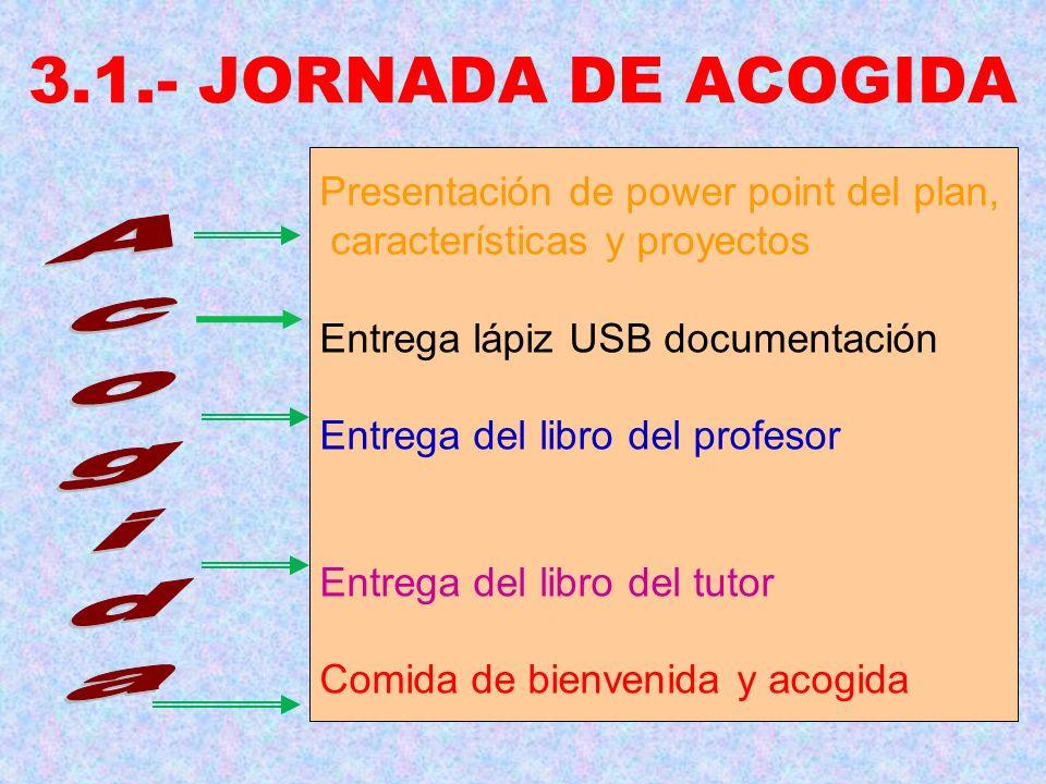 3.1.- JORNADA DE ACOGIDA Presentación de power point del plan, características y proyectos Entrega lápiz USB documentación Entrega del libro del profe