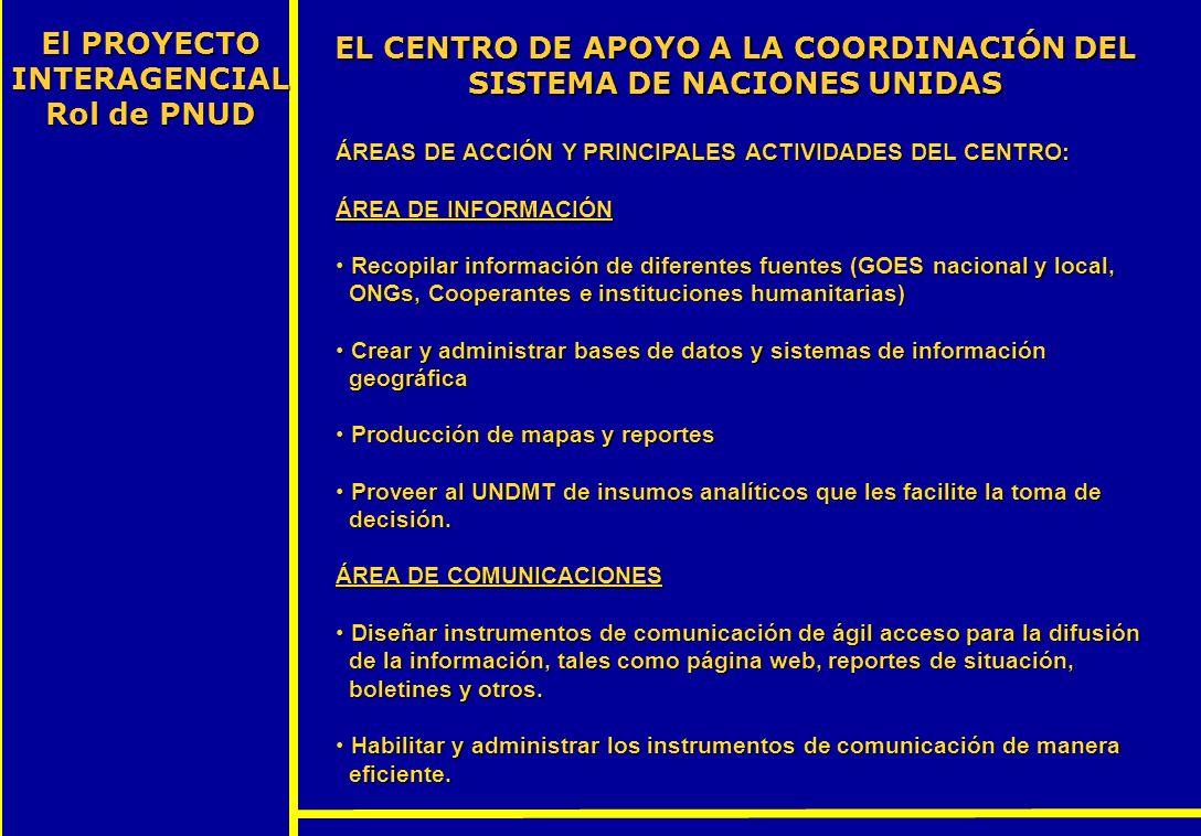 EL CENTRO DE APOYO A LA COORDINACIÓN DEL SISTEMA DE NACIONES UNIDAS El PROYECTO INTERAGENCIAL Rol de PNUD ÁREAS DE ACCIÓN Y PRINCIPALES ACTIVIDADES DE