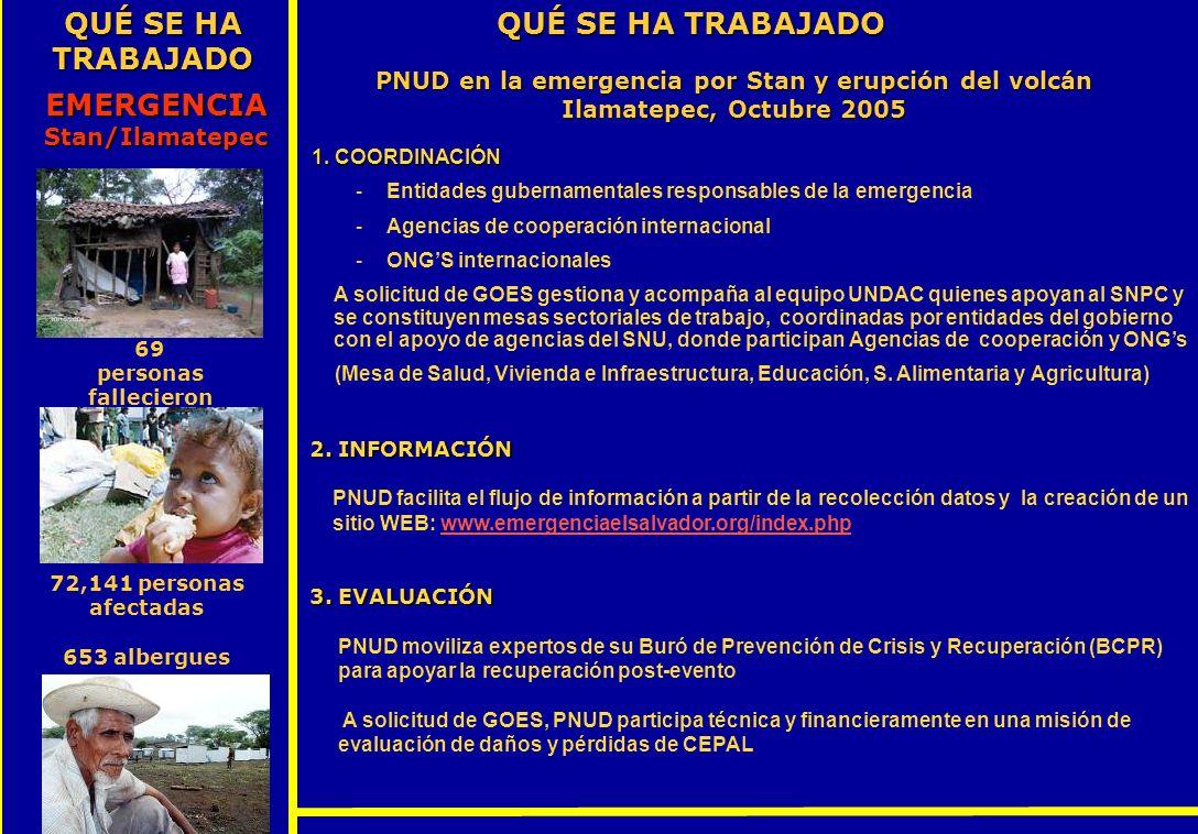 QUÉ SE HA TRABAJADO PNUD en la emergencia por Stan y erupción del volcán Ilamatepec, Octubre 2005 1. COORDINACIÓN -Entidades gubernamentales responsab