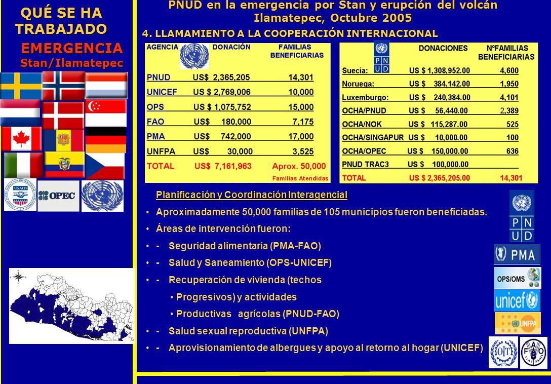 QUÉ SE HA TRABAJADO PNUD en la emergencia por Stan y erupción del volcán Ilamatepec, Octubre 2005 4. LLAMAMIENTO A LA COOPERACIÓN INTERNACIONAL Planif
