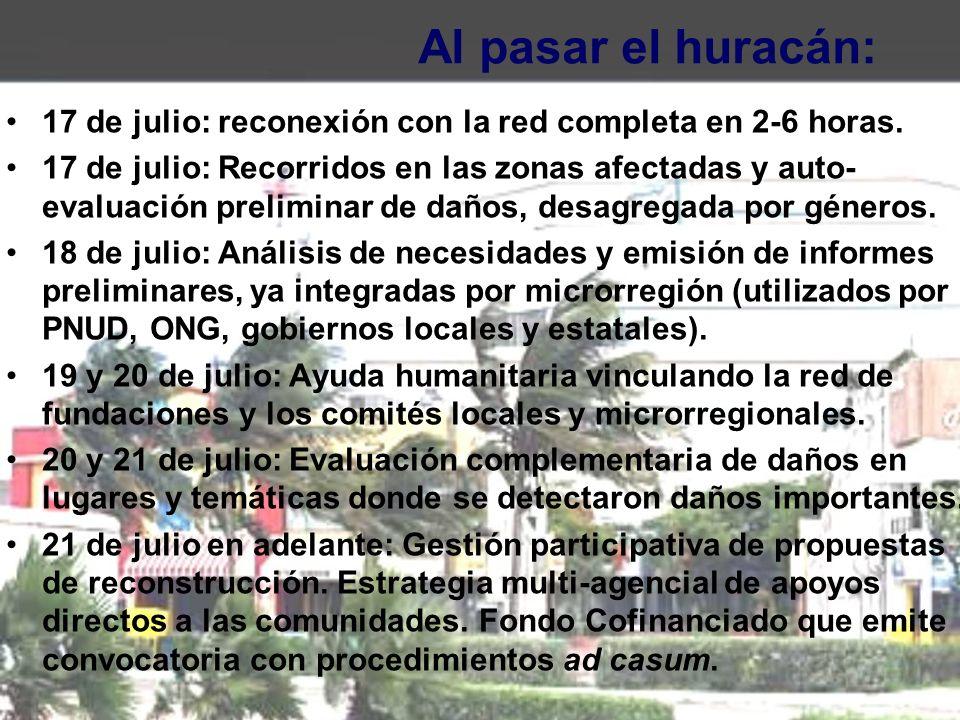 Al pasar el huracán: 17 de julio: reconexión con la red completa en 2-6 horas. 17 de julio: Recorridos en las zonas afectadas y auto- evaluación preli