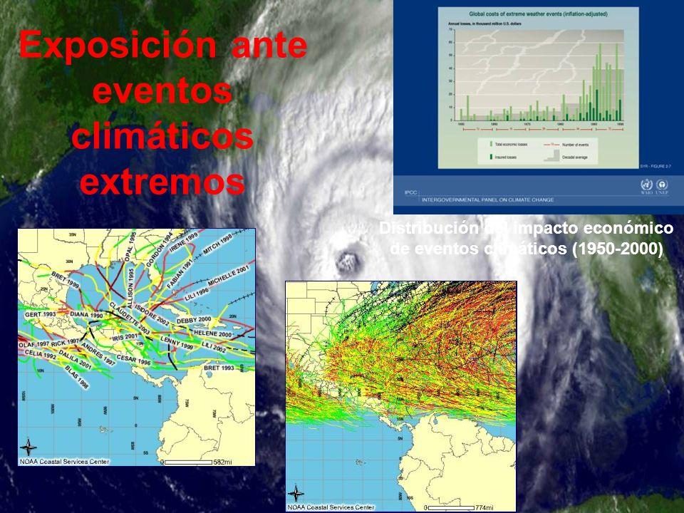 Huracanes de nivel 1-5 (Saffir-Simpson) 1992-2005 Huracanes, tormentas y depresiones tropicales, 1992-2005 Exposición ante eventos climáticos extremos