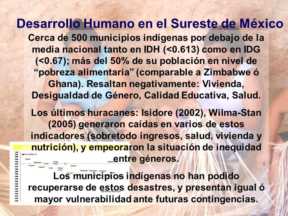 Desarrollo Humano en el Sureste de México Cerca de 500 municipios indígenas por debajo de la media nacional tanto en IDH (<0.613) como en IDG (<0.67);