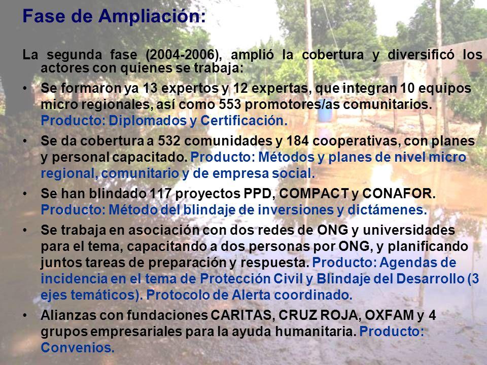 Fase de Ampliación: La segunda fase (2004-2006), amplió la cobertura y diversificó los actores con quienes se trabaja: Se formaron ya 13 expertos y 12