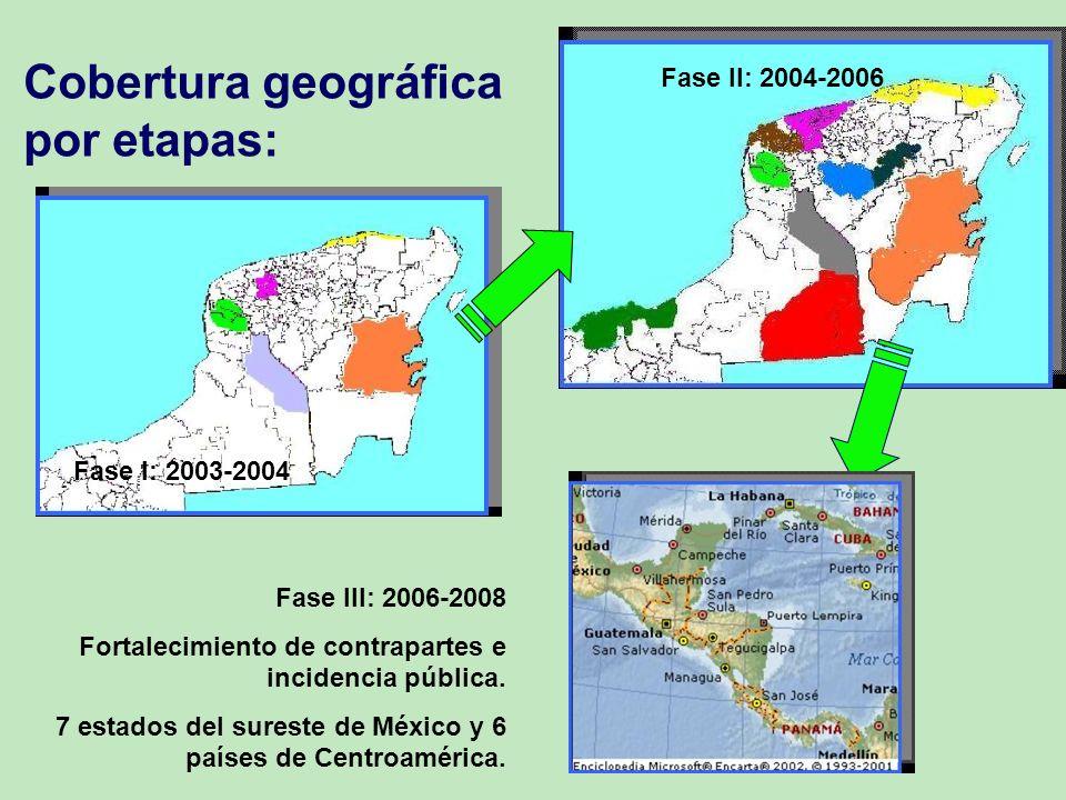 Cobertura geográfica por etapas: Fase I: 2003-2004 Fase II: 2004-2006 Fase III: 2006-2008 Fortalecimiento de contrapartes e incidencia pública. 7 esta