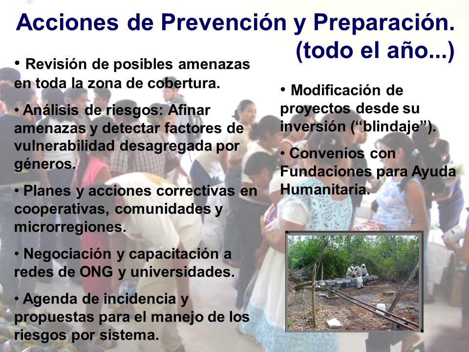 Acciones de Prevención y Preparación. (todo el año...) Revisión de posibles amenazas en toda la zona de cobertura. Análisis de riesgos: Afinar amenaza