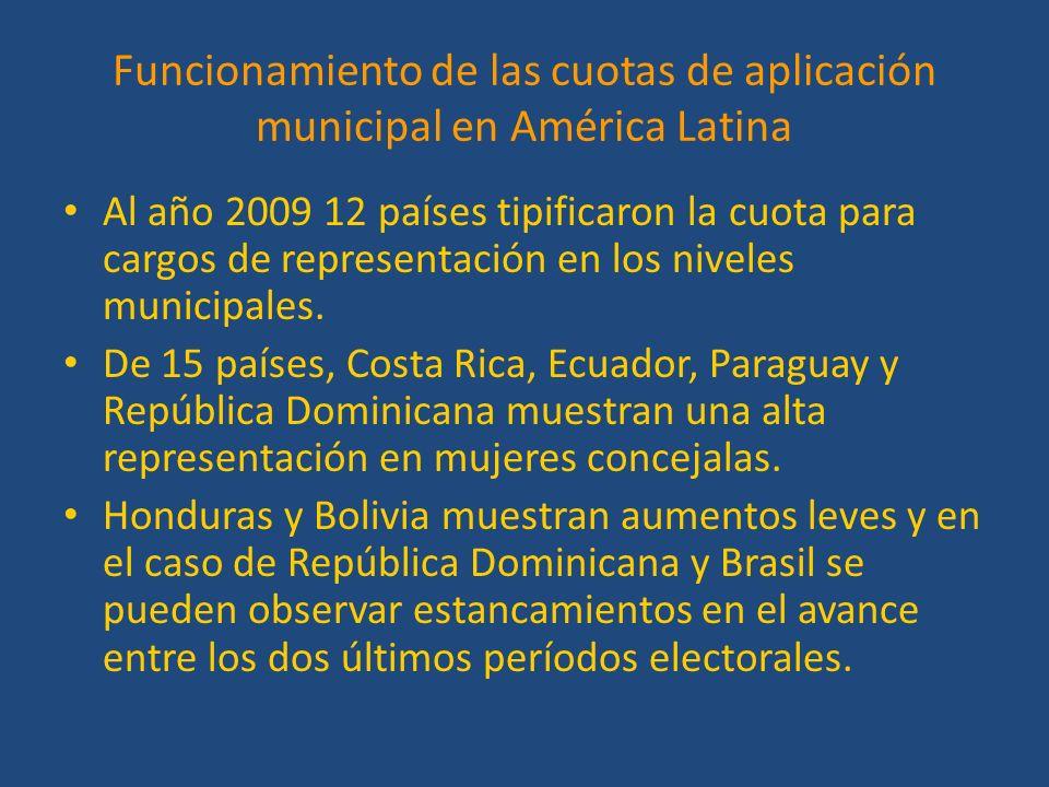Funcionamiento de las cuotas de aplicación municipal en América Latina Al año 2009 12 países tipificaron la cuota para cargos de representación en los niveles municipales.