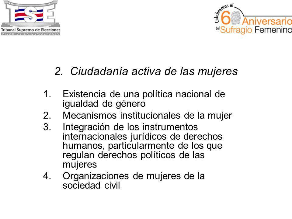 2. Ciudadanía activa de las mujeres 1.Existencia de una política nacional de igualdad de género 2.Mecanismos institucionales de la mujer 3.Integración