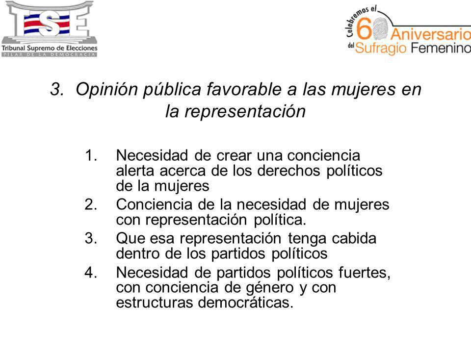 3. Opinión pública favorable a las mujeres en la representación 1.Necesidad de crear una conciencia alerta acerca de los derechos políticos de la muje