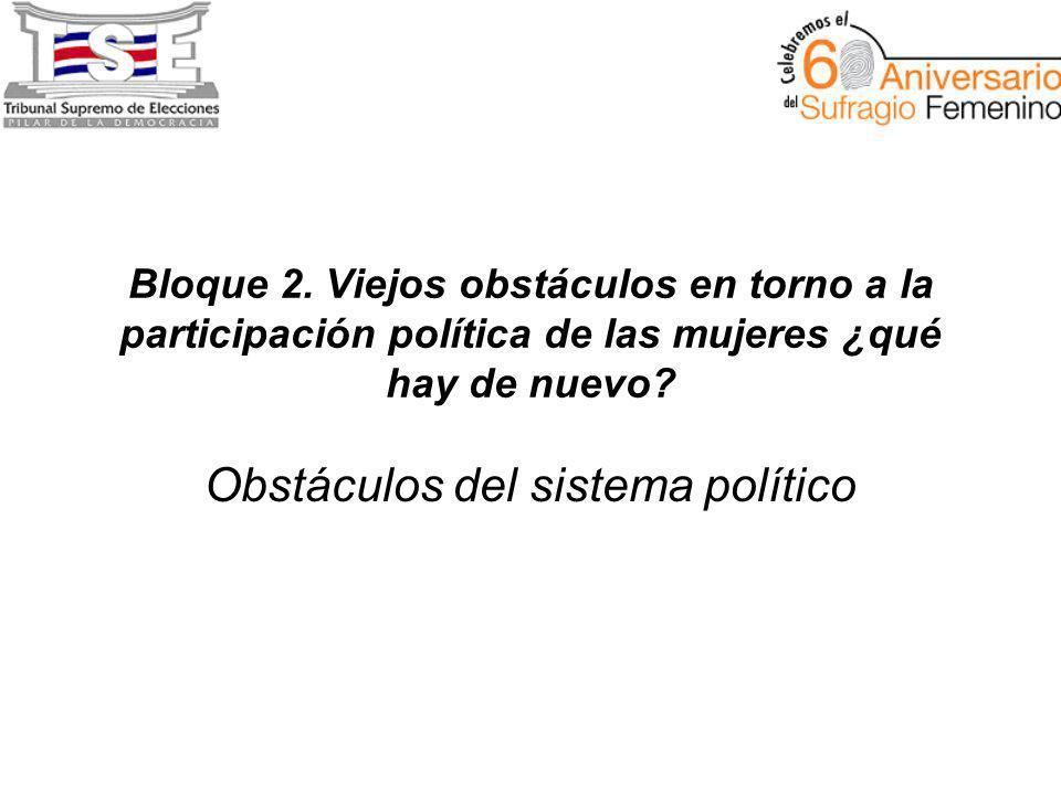 Bloque 2. Viejos obstáculos en torno a la participación política de las mujeres ¿qué hay de nuevo.