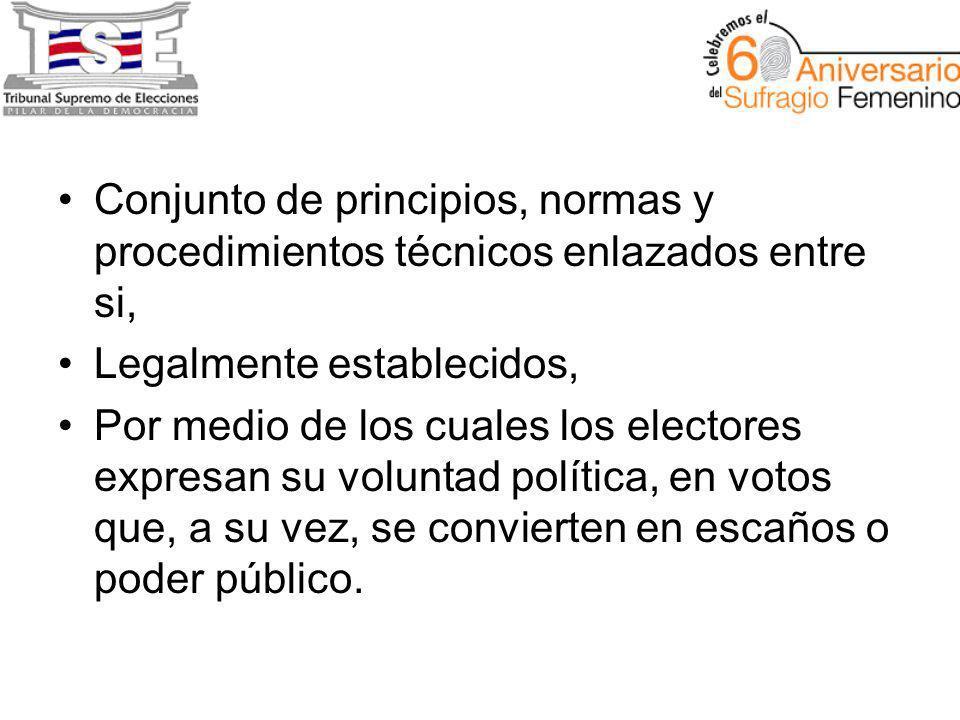 Conjunto de principios, normas y procedimientos técnicos enlazados entre si, Legalmente establecidos, Por medio de los cuales los electores expresan su voluntad política, en votos que, a su vez, se convierten en escaños o poder público.
