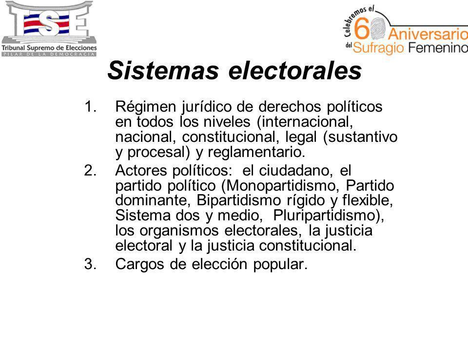 Sistemas electorales 1.Régimen jurídico de derechos políticos en todos los niveles (internacional, nacional, constitucional, legal (sustantivo y procesal) y reglamentario.