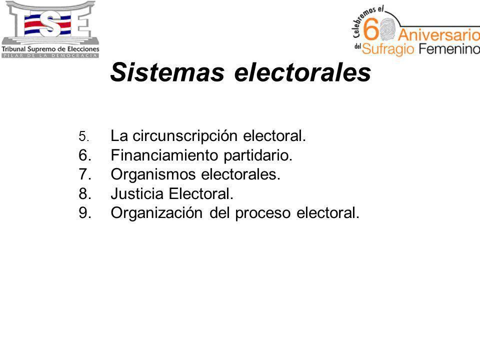 Sistemas electorales 5. La circunscripción electoral.