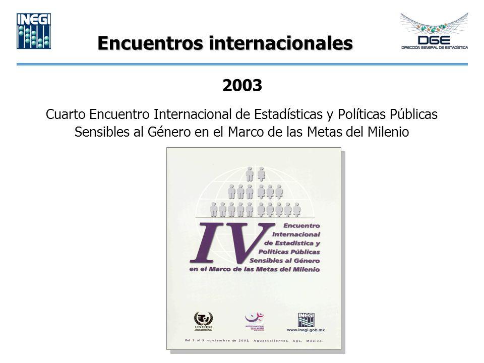 Encuentros internacionales 2003 Cuarto Encuentro Internacional de Estadísticas y Políticas Públicas Sensibles al Género en el Marco de las Metas del M