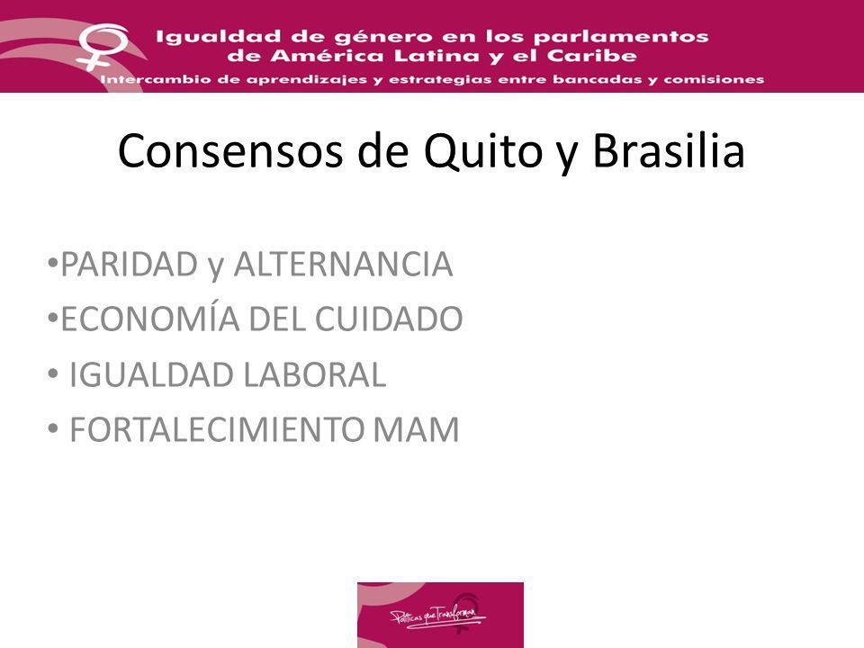 Consensos de Quito y Brasilia PARIDAD y ALTERNANCIA ECONOMÍA DEL CUIDADO IGUALDAD LABORAL FORTALECIMIENTO MAM